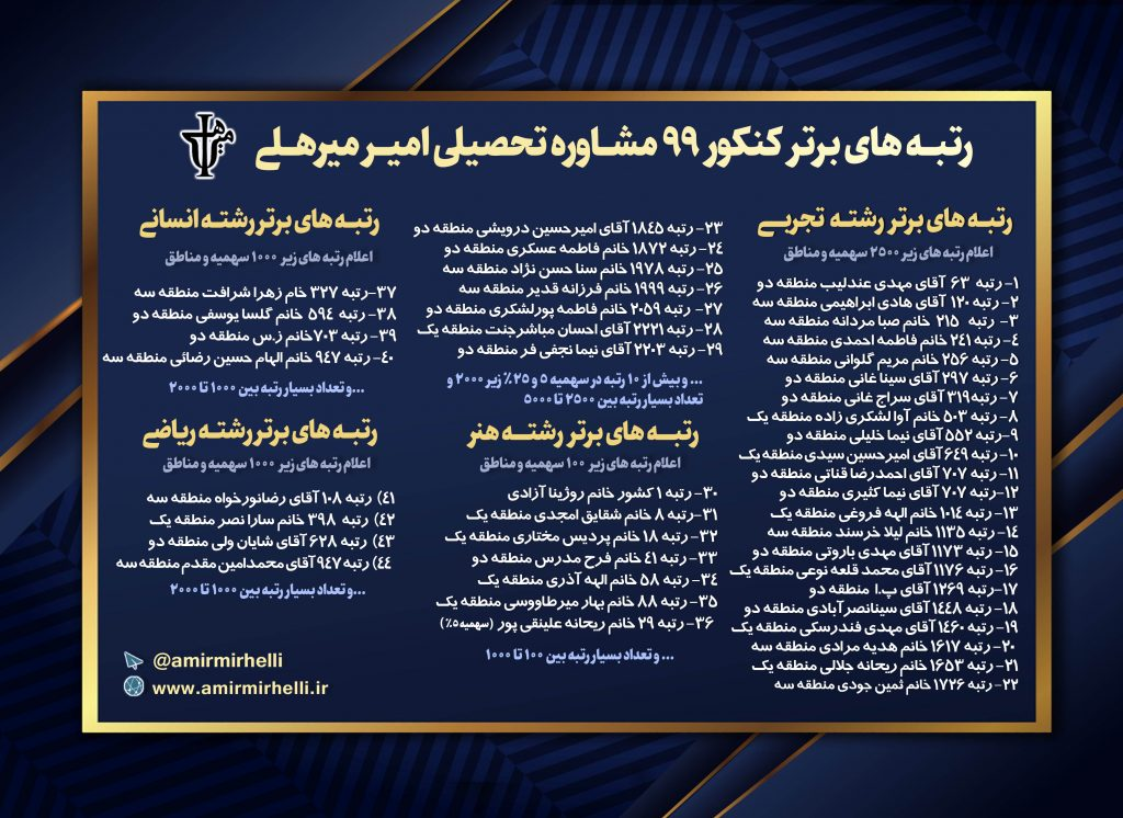 رتبه های برتر کنکور 1399 امیر میرهلی برترین مشاور کنکور ایران