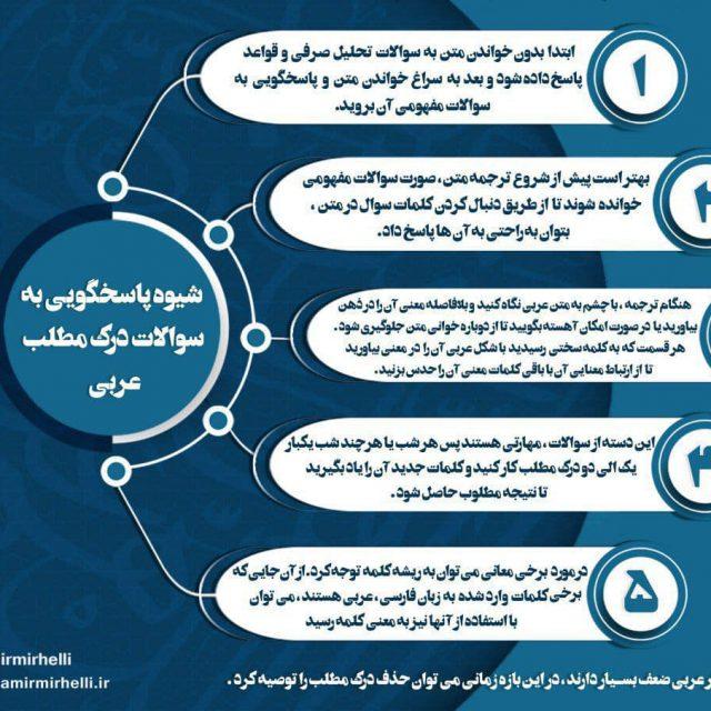 شیوه پاسخگویی به سوالات درک مطلب عربی